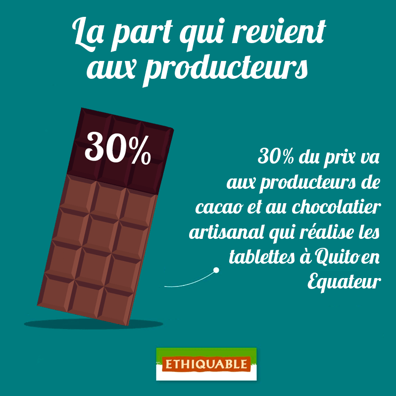 cacao cru part producteur