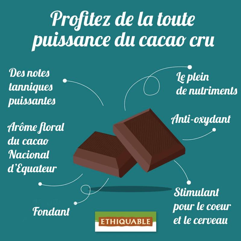 cacao-cru-vertus