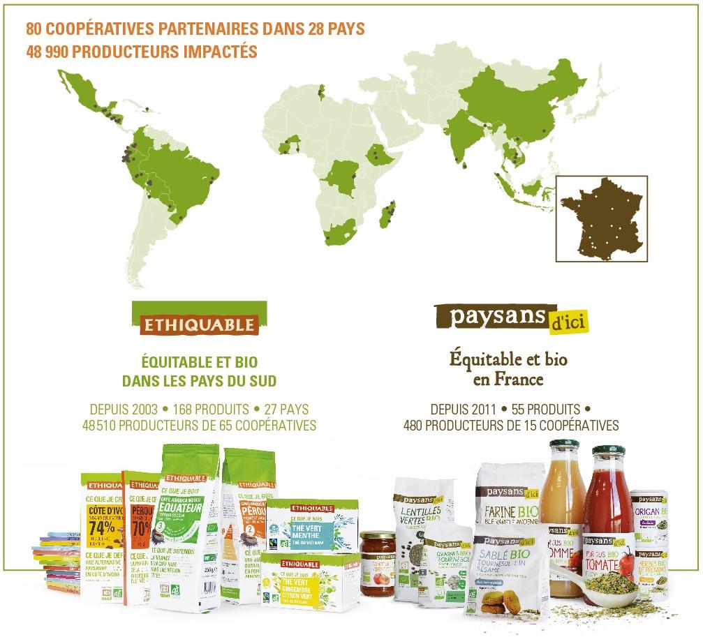 carte coopératives partenaires