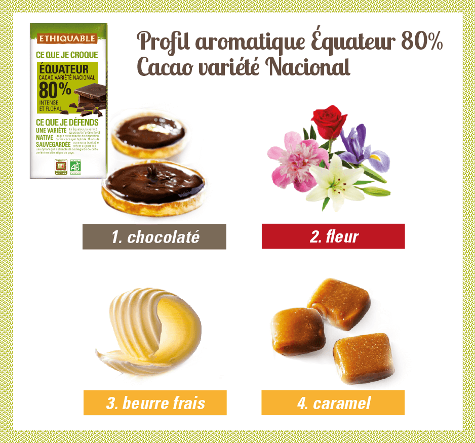 EHIQUABLE chocolat NOIR 80% BIO EQUITABLE PROFIL