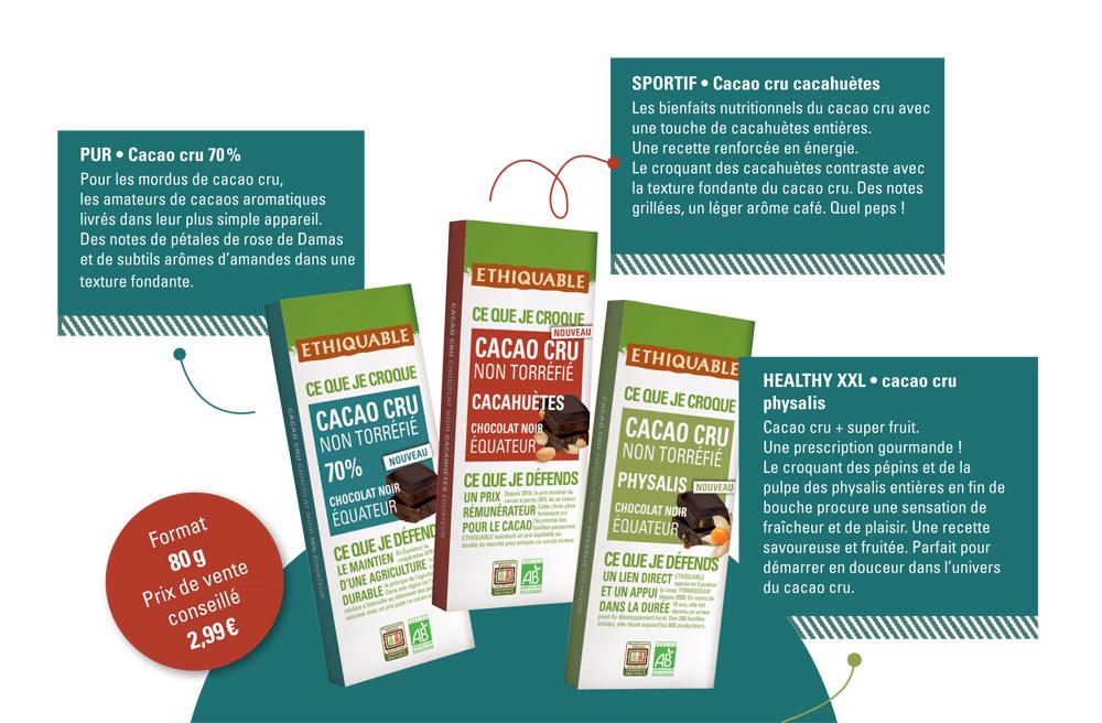 Gamme cacao cru équitable et bio
