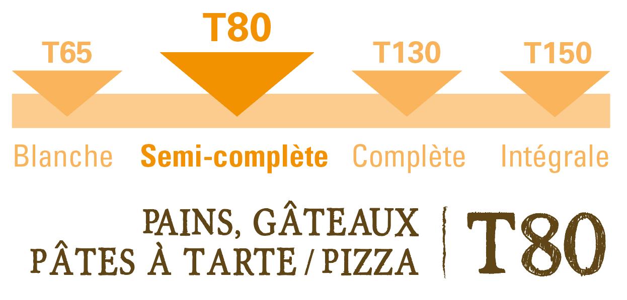 farine semi complete t80 bio equitable france