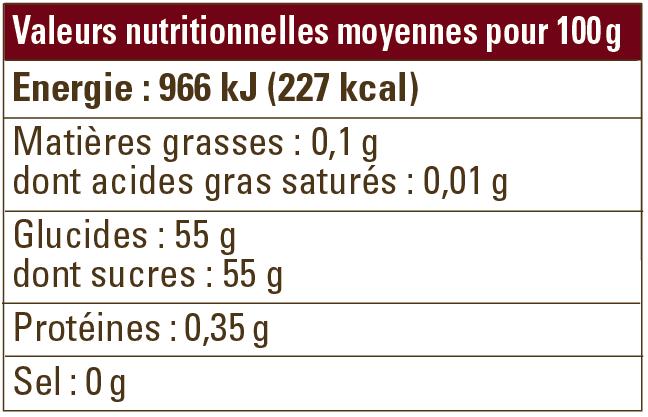 valeurs nutritionnelles confiture pèche de vigne