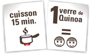 conseil cuisson quinoa