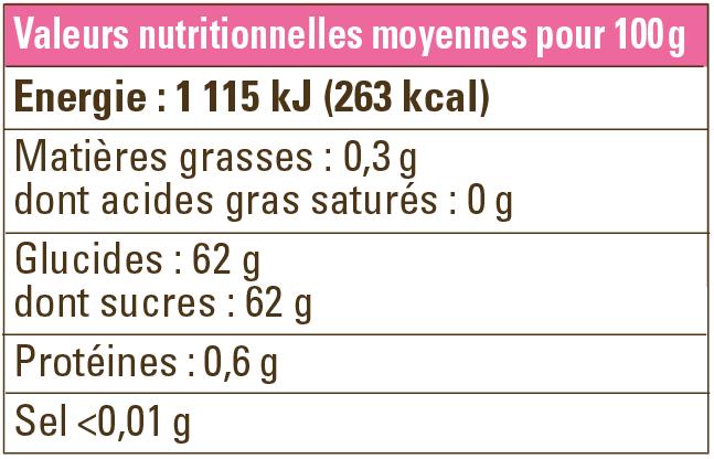 valeurs nutritionnelles confiture groseille