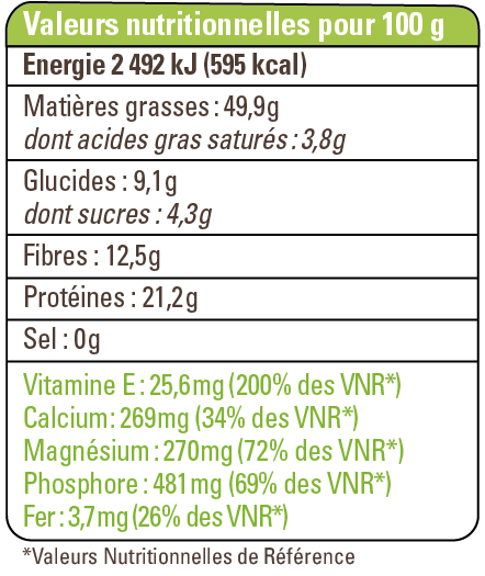 Valeurs nutritionnelles pâte amandes complètes