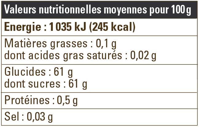 valeurs nutritionnelles confiture figue