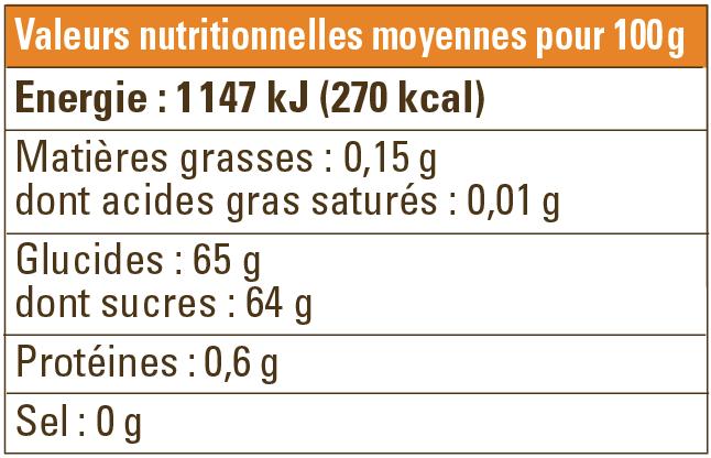 Valeurs nutritionnelles confiture abricot