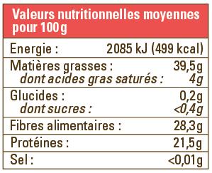 traces valeurs nutritionnelles