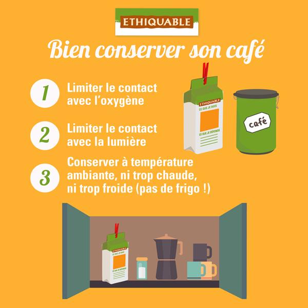 bien conserver son café