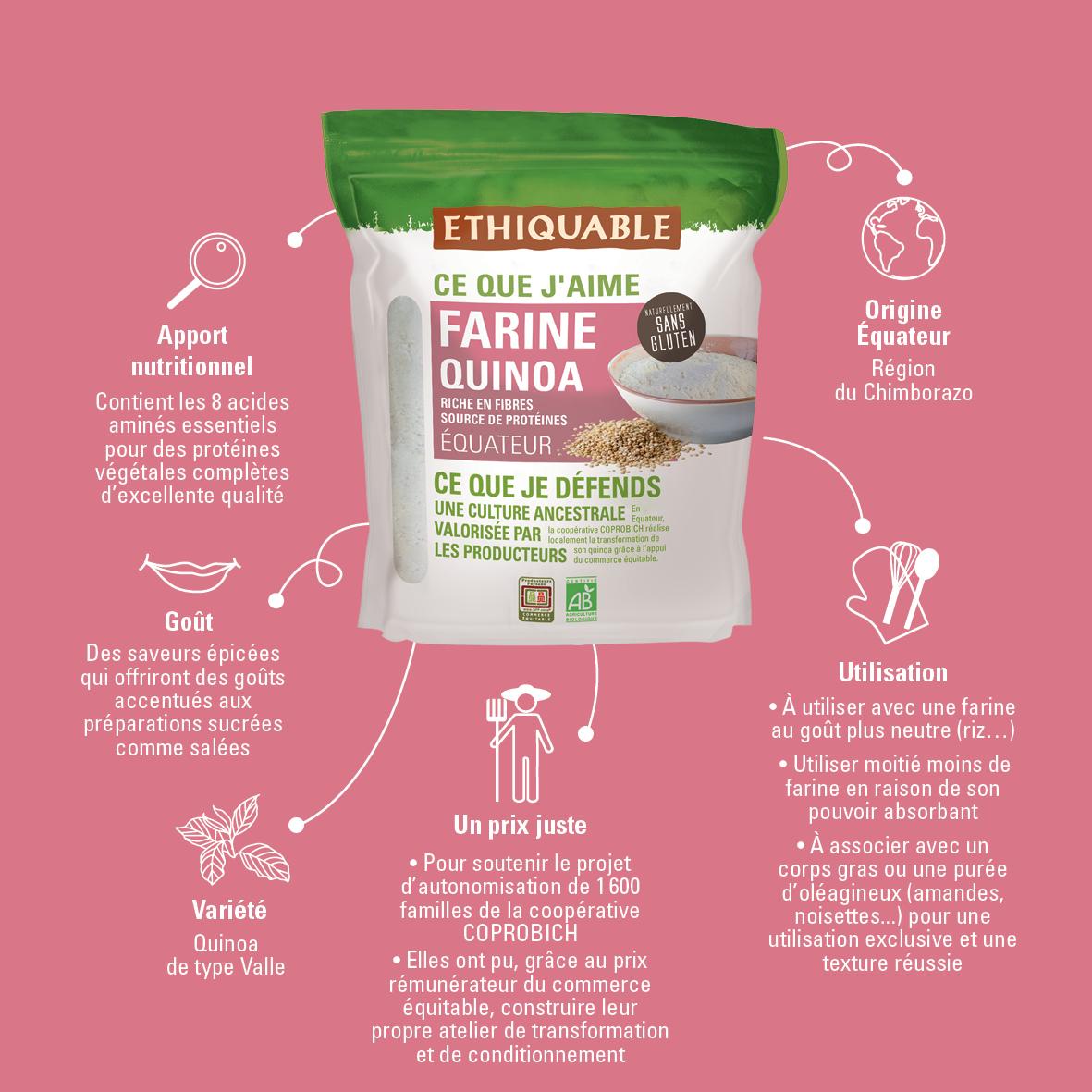 Farine de quinoa sans gluten équitable et bio