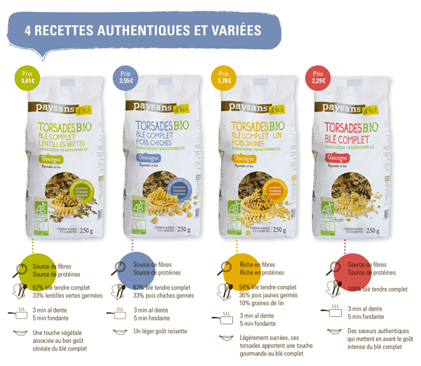 Pâtes aux graines germées équitables et bio made in France
