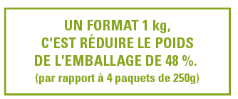 reduction emballage 1kg