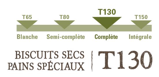 T130 farine seigle bio équitable