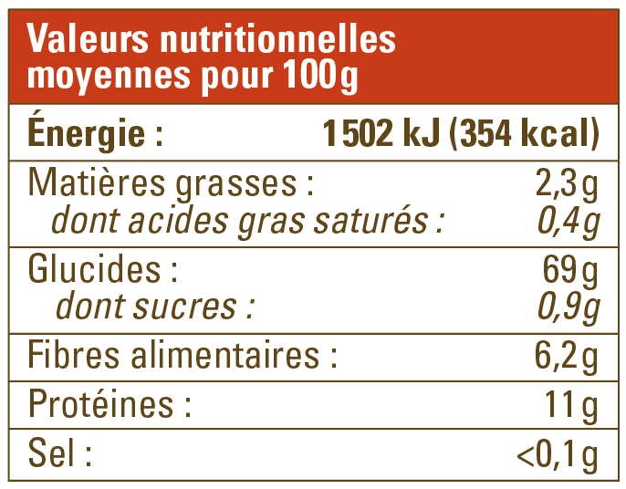 valeur nutritionnelle farine ble grand epeautre