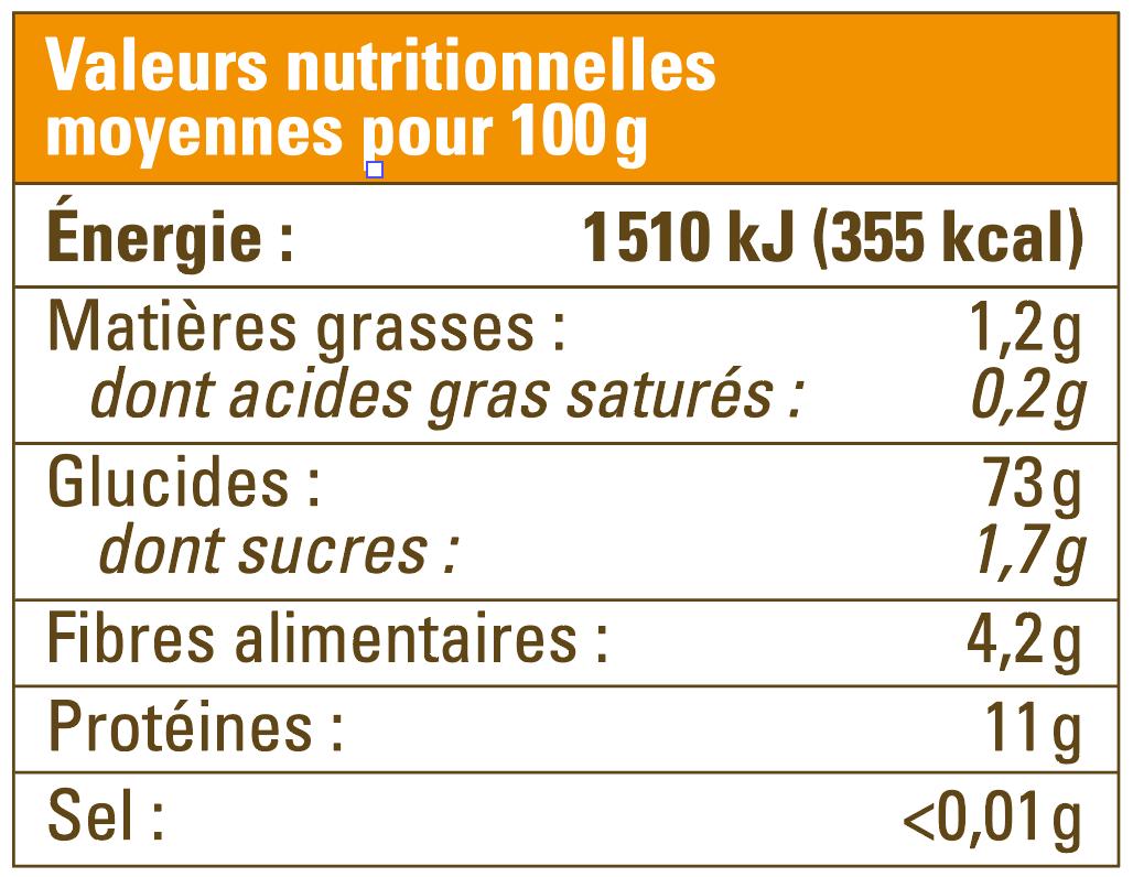 valeur nutritionnelle farine blé semi complète paysans d'ici