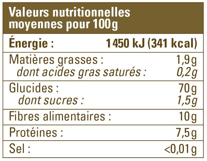 valeur nutritionnelle blé ancien farine
