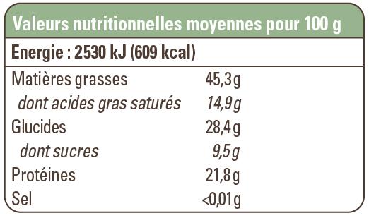 valeur nutritionnelle PURÉE DE CAJOU