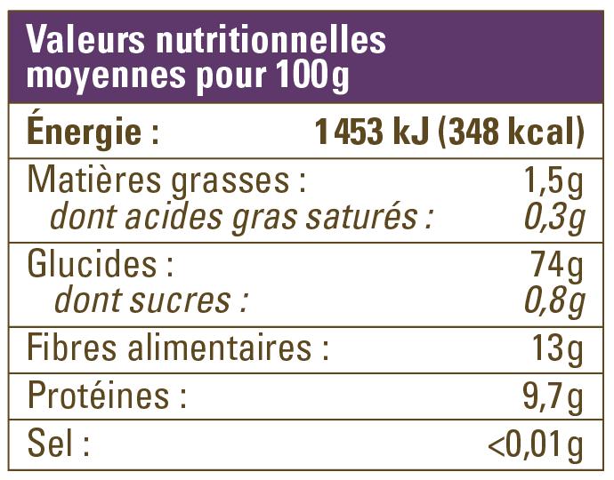 valeur nutritionnelle farine