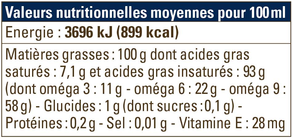 valeur nutritionnalle huile colza