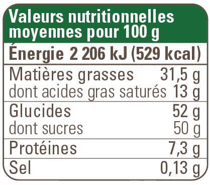 valeur nutritionnelle pate à tartiner