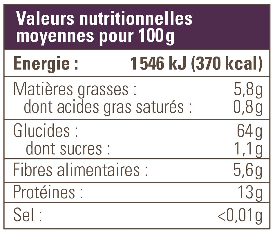valeur nutritionnellennelle