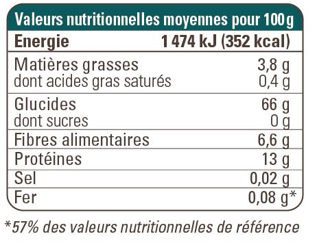 valeur nutritionnelle quinoa real