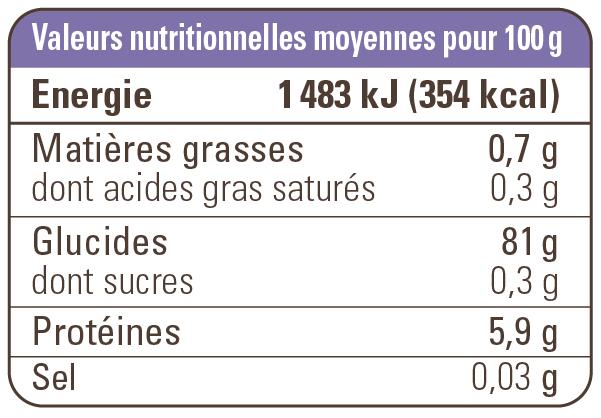 valeur nutritionnelle riz