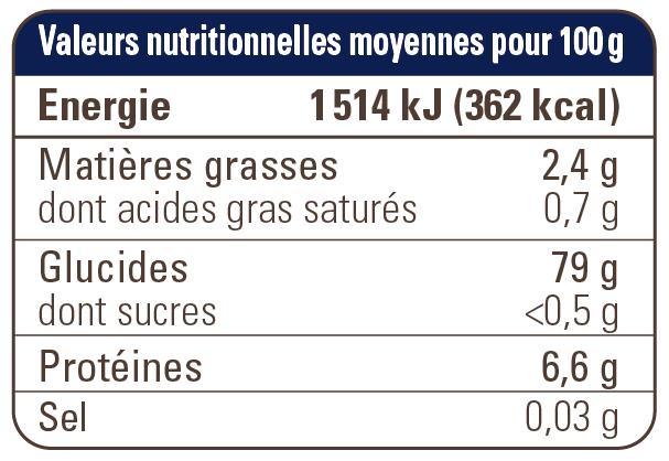 valeur nutritionnelle riz complet